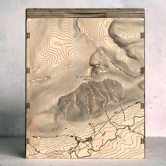 Blencathra Map Box